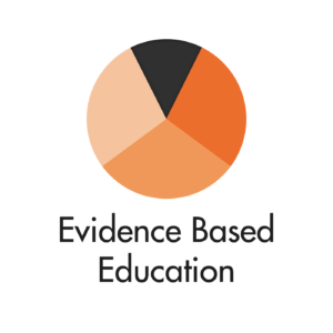 Evidence Based Education: Assessment Academy